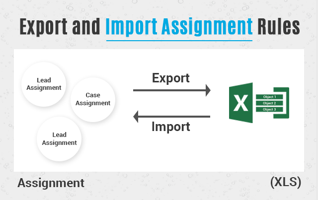 Export amd Import assignment rules.png