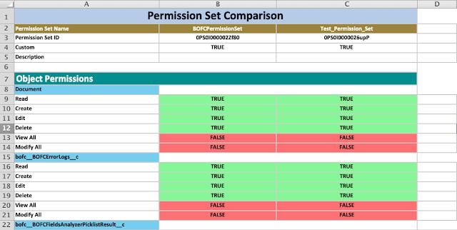 Sample Comparison Sheet