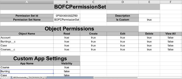 Sample Export Permission Sets