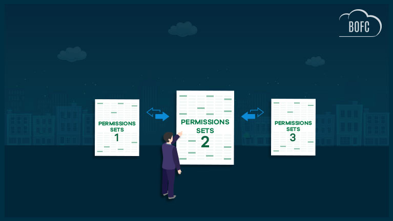 compare multiple permission sets
