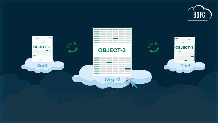 Compare Objects Across Multiple Salesforce Orgs