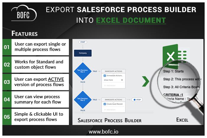 Export Process Builders