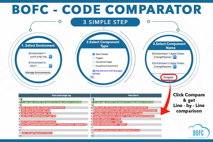 BOFC_CODE-COMPARATOR
