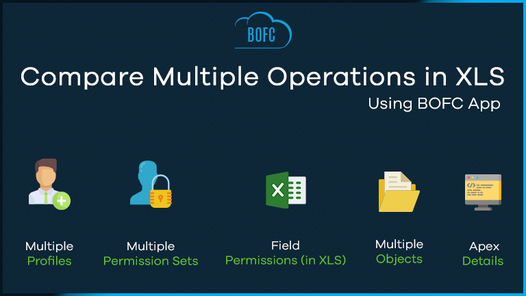 Compare Multiple Operations in (XLS)